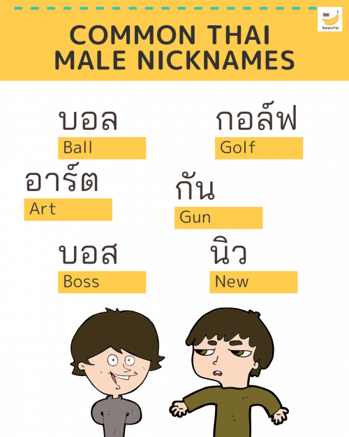 thai male nicknames