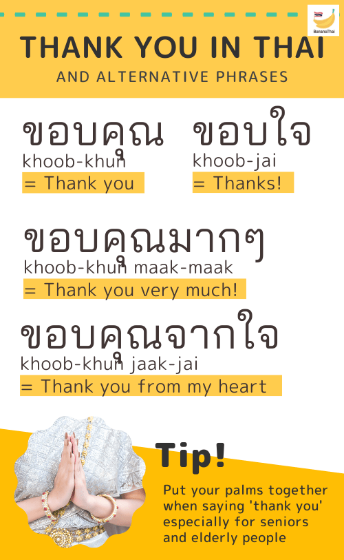 thank you in Thai