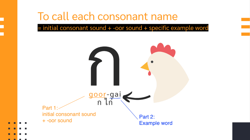 how to call consonant name ก ไก่