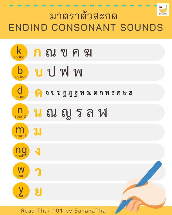 Thai ending consonant sound summary